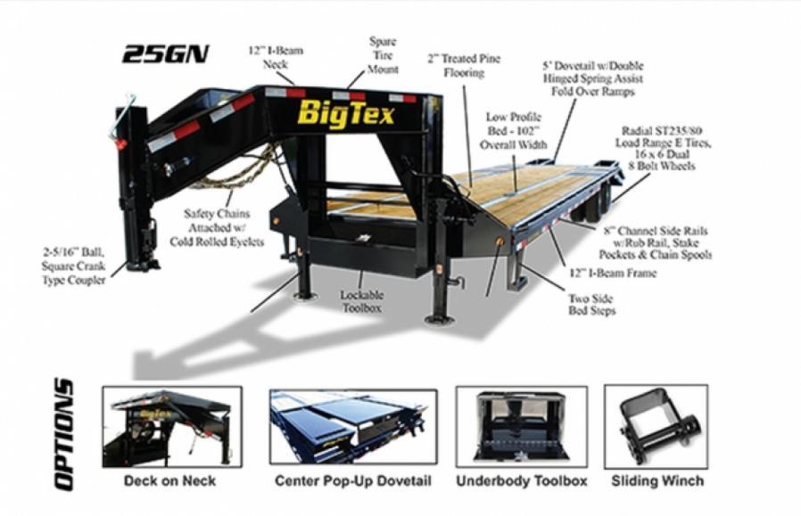 Big Tex Gooseneck Wiring Diagram Diagrams Heavy Duty Trailer World 25gn 25 5 Tandem Dual Rh Bigtextrailerworld Com Traeger Texas Wire